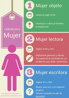 literatura-y-mujer